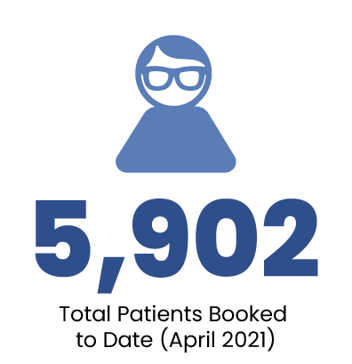 Total-Patients-Booked